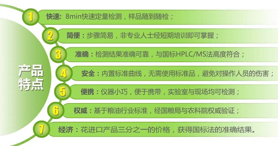 霉菌毒素荧光定量检测优点