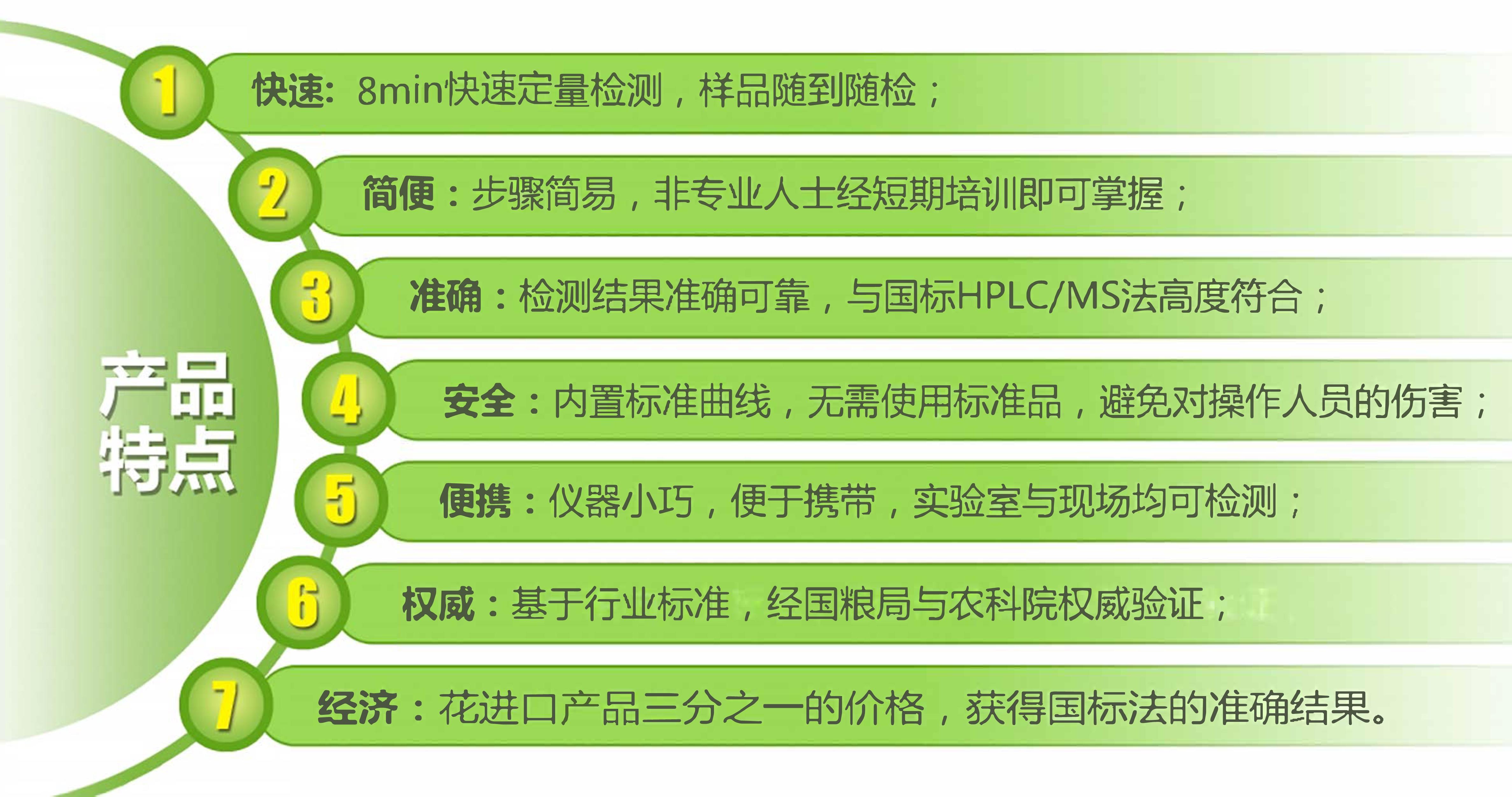 上海飞测生物真菌毒素系列荧光定量检测试纸条产品优点